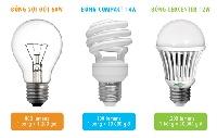 Những ưu thế vượt trội của đèn led so với loại đèn khác
