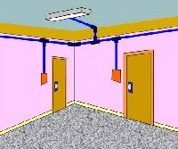 Kinh nghiệm lắp đặt hệ thống điện dân dụng trong nhà